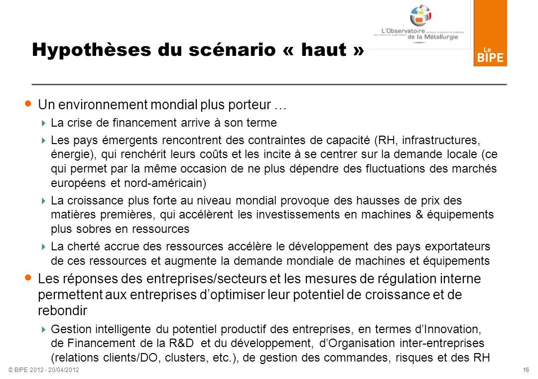 16 © BIPE 2012 - 20/04/2012 Hypothèses du scénario « haut » Un environnement mondial plus porteur … La crise de financement arrive à son terme Les pay