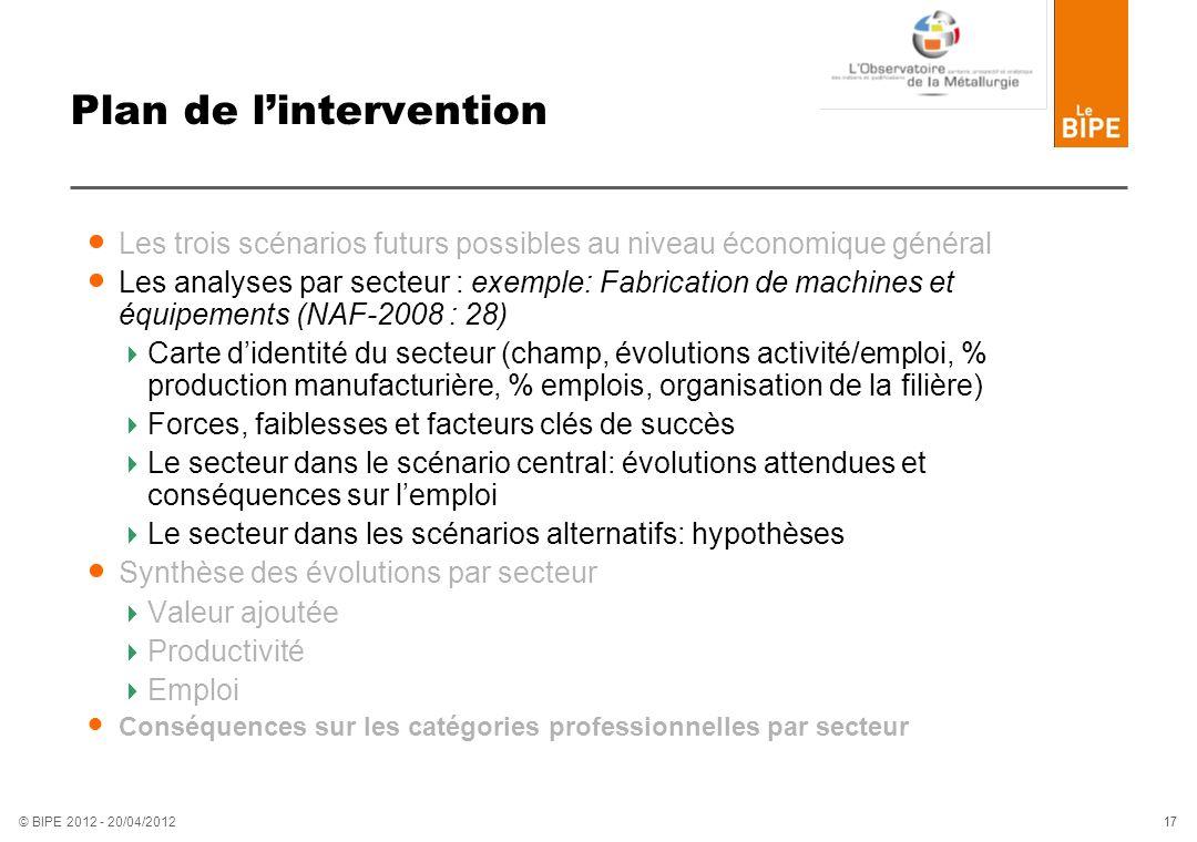 17 © BIPE 2012 - 20/04/2012 Plan de lintervention Les trois scénarios futurs possibles au niveau économique général Les analyses par secteur : exemple