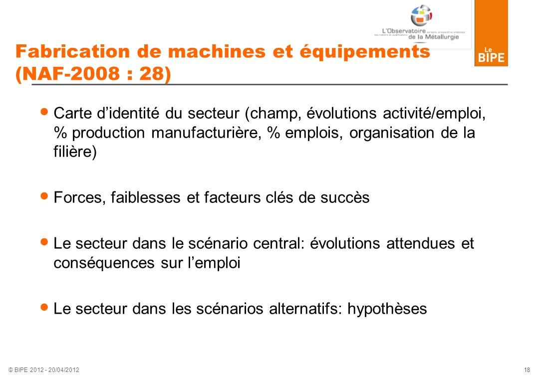 18 © BIPE 2012 - 20/04/2012 Fabrication de machines et équipements (NAF-2008 : 28) Carte didentité du secteur (champ, évolutions activité/emploi, % pr