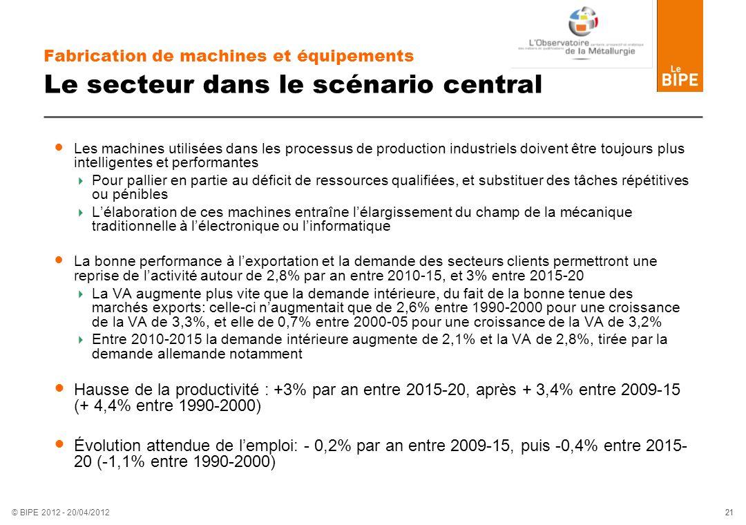 21 © BIPE 2012 - 20/04/2012 Fabrication de machines et équipements Le secteur dans le scénario central Les machines utilisées dans les processus de pr