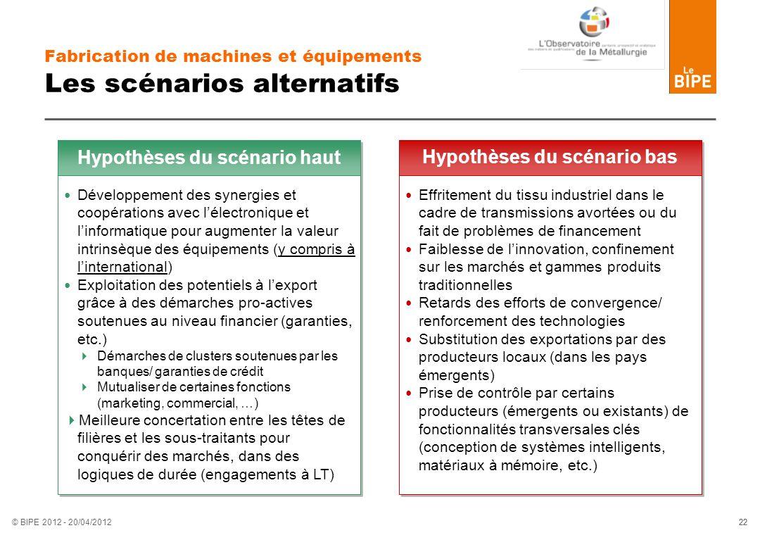 22 © BIPE 2012 - 20/04/2012 Fabrication de machines et équipements Les scénarios alternatifs Développement des synergies et coopérations avec lélectro