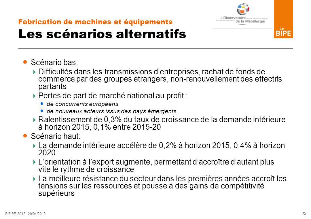 23 © BIPE 2012 - 20/04/2012 Fabrication de machines et équipements Les scénarios alternatifs Scénario bas: Difficultés dans les transmissions dentrepr