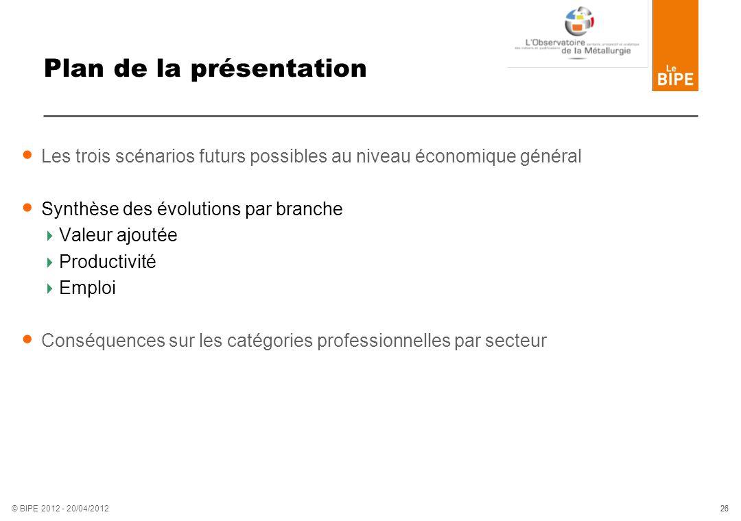 26 © BIPE 2012 - 20/04/2012 Plan de la présentation Les trois scénarios futurs possibles au niveau économique général Synthèse des évolutions par bran