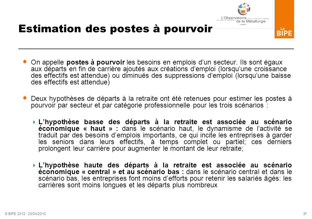 37 © BIPE 2012 - 20/04/2012 Estimation des postes à pourvoir On appelle postes à pourvoir les besoins en emplois dun secteur. Ils sont égaux aux dépar
