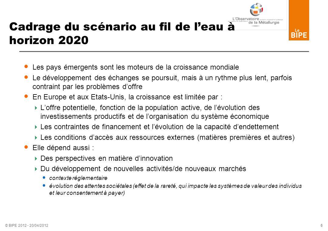 6 6 © BIPE 2012 - 20/04/2012 Cadrage du scénario au fil de leau à horizon 2020 Les pays émergents sont les moteurs de la croissance mondiale Le dévelo