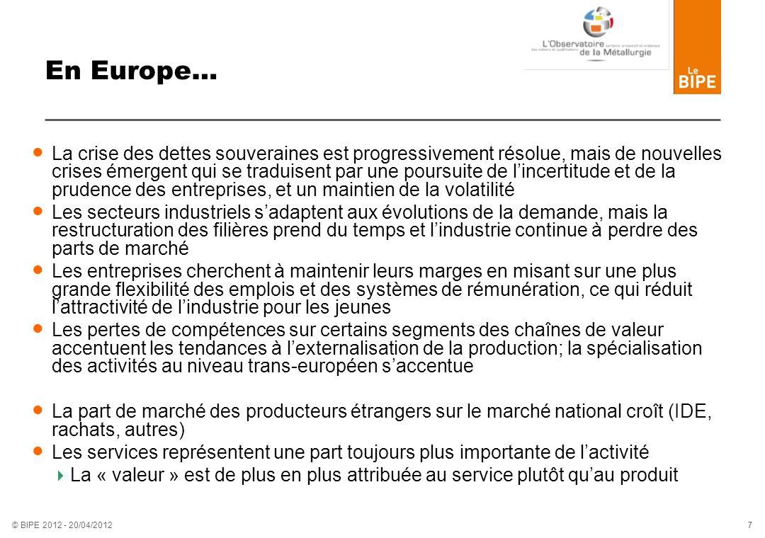 7 7 © BIPE 2012 - 20/04/2012 En Europe… La crise des dettes souveraines est progressivement résolue, mais de nouvelles crises émergent qui se traduise