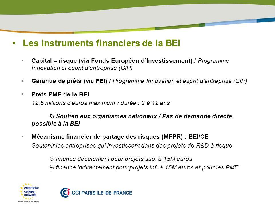 PLACE PARTNERS LOGO HERE Les instruments financiers de la BEI Capital – risque (via Fonds Européen dInvestissement) / Programme Innovation et esprit d
