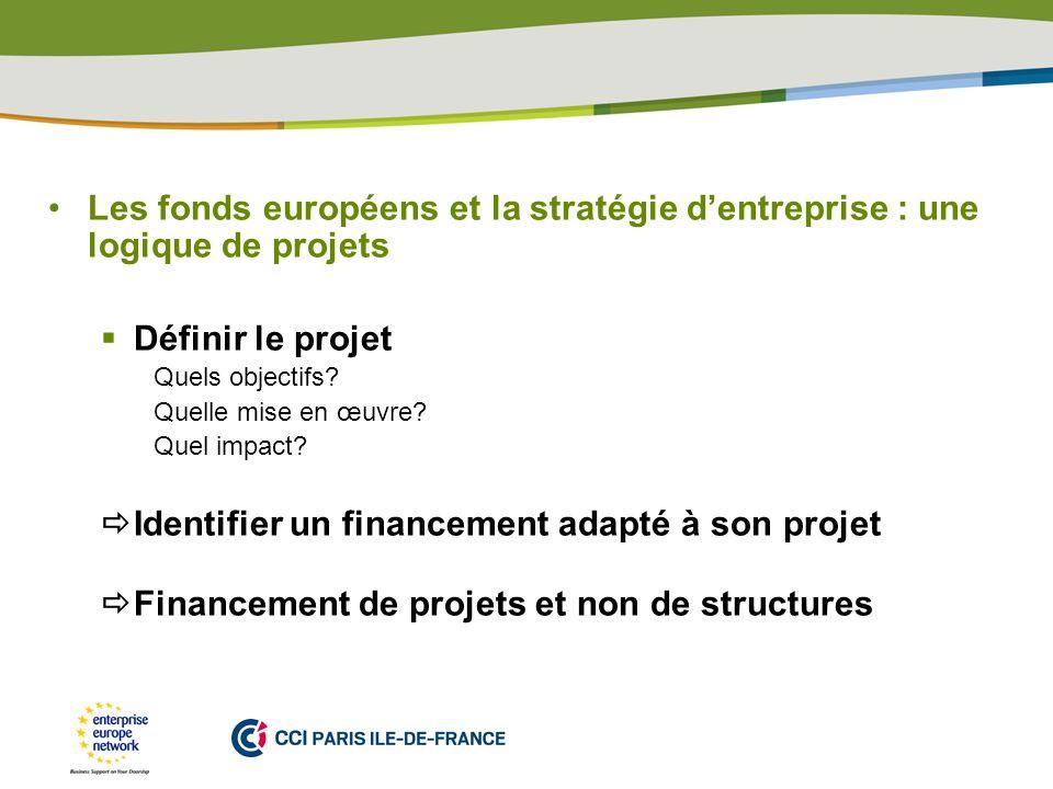 PLACE PARTNERS LOGO HERE Les fonds européens et la stratégie dentreprise : une logique de projets Définir le projet Quels objectifs? Quelle mise en œu