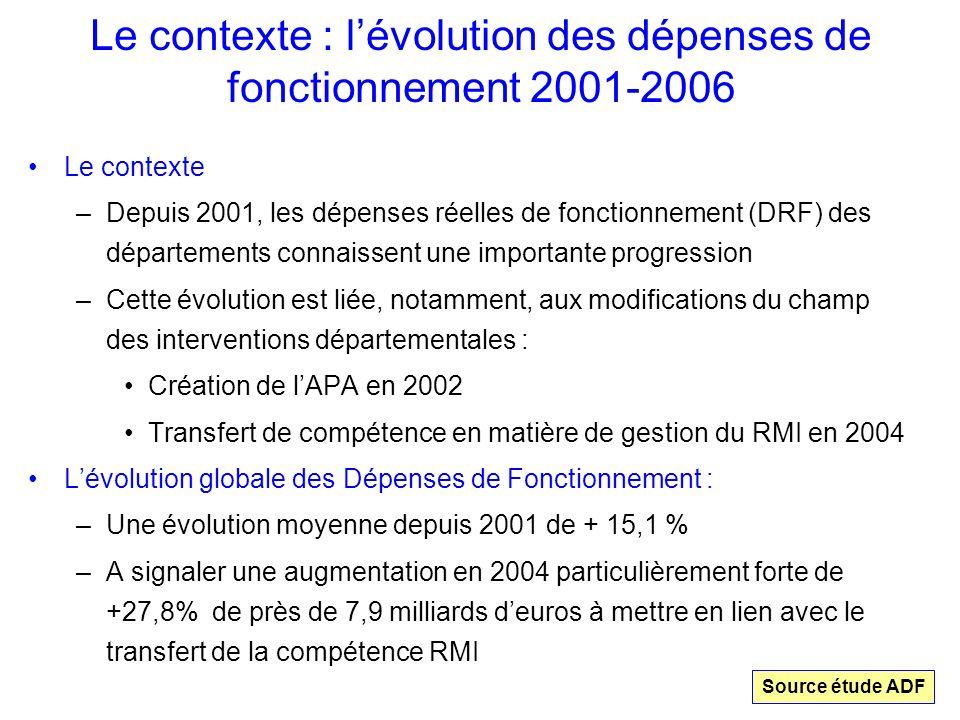 Le contexte : lévolution des dépenses de fonctionnement 2001-2006 Le contexte –Depuis 2001, les dépenses réelles de fonctionnement (DRF) des départeme