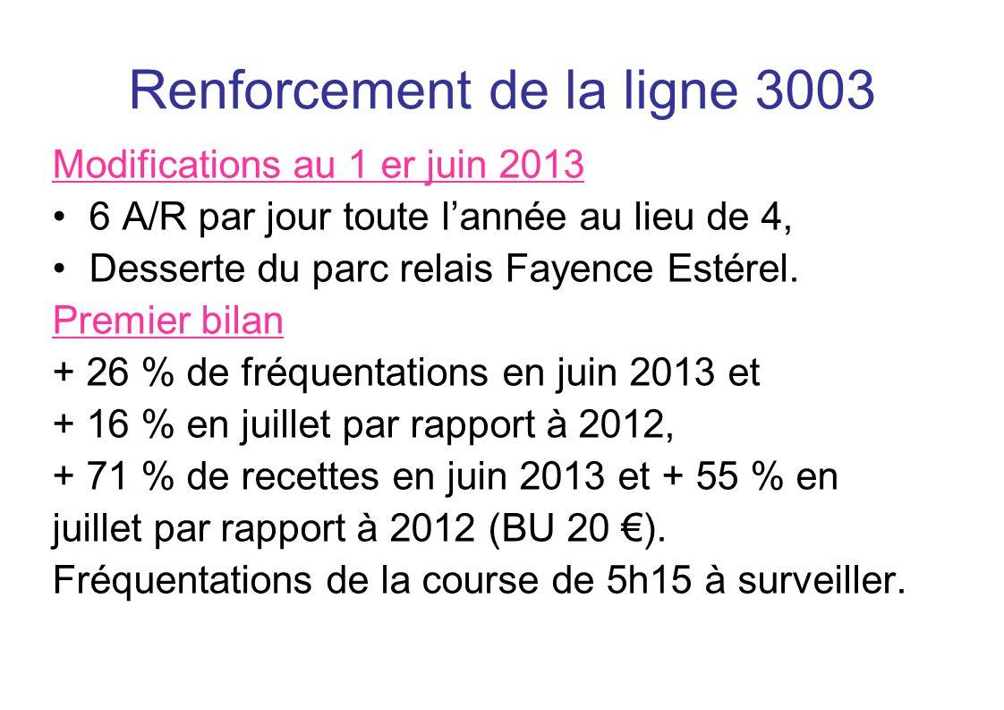 Renforcement de la ligne 3003 Modifications au 1 er juin 2013 6 A/R par jour toute lannée au lieu de 4, Desserte du parc relais Fayence Estérel. Premi