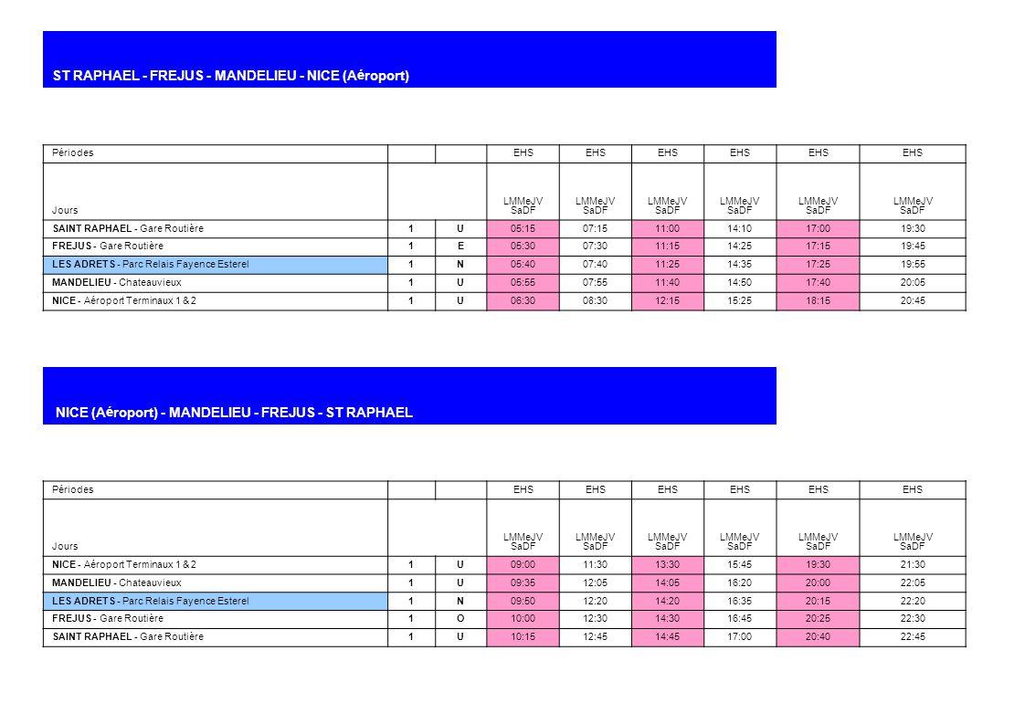 ST RAPHAEL - FREJUS - MANDELIEU - NICE (Aéroport) Périodes EHS Jours LMMeJV SaDF SAINT RAPHAEL - Gare Routière1U05:1507:1511:0014:1017:0019:30 FREJUS