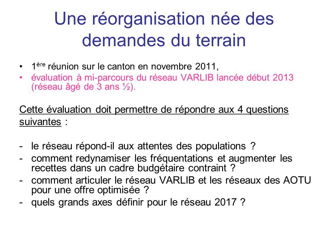 Une réorganisation née des demandes du terrain 1 ère réunion sur le canton en novembre 2011, évaluation à mi-parcours du réseau VARLIB lancée début 20