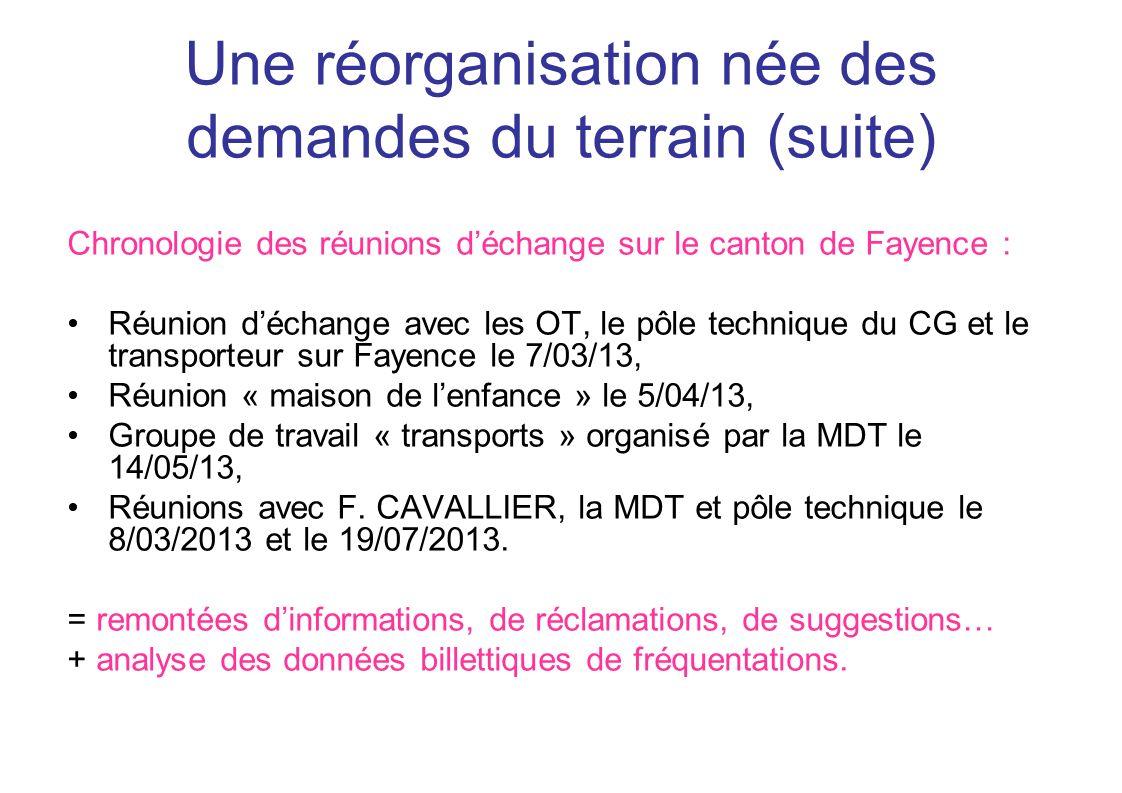 Une réorganisation née des demandes du terrain (suite) Chronologie des réunions déchange sur le canton de Fayence : Réunion déchange avec les OT, le p