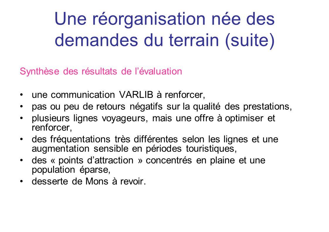 Une réorganisation née des demandes du terrain (suite) Synthèse des résultats de lévaluation une communication VARLIB à renforcer, pas ou peu de retou