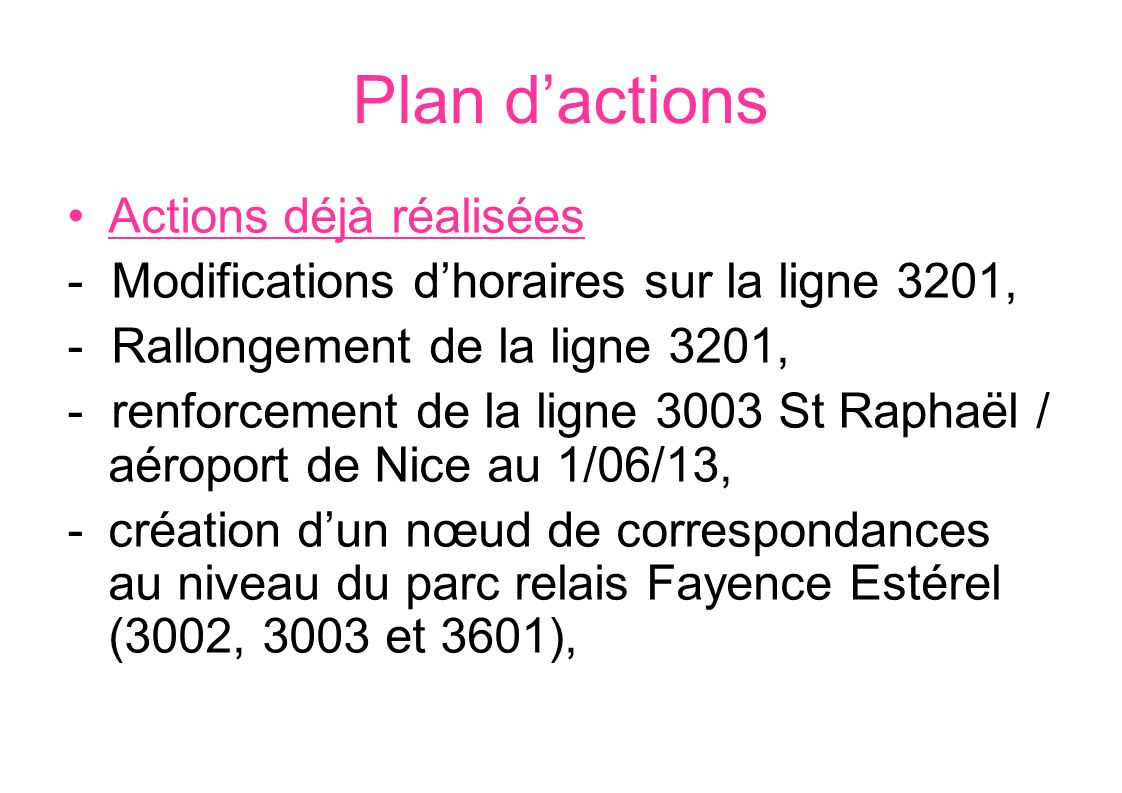 Plan dactions (suite) Actions en cours -Refonte de la ligne 3301 (Mons-Fayence + navette interne canton de Fayence), -Création dun transport à la demande sur le canton à titre expérimental.