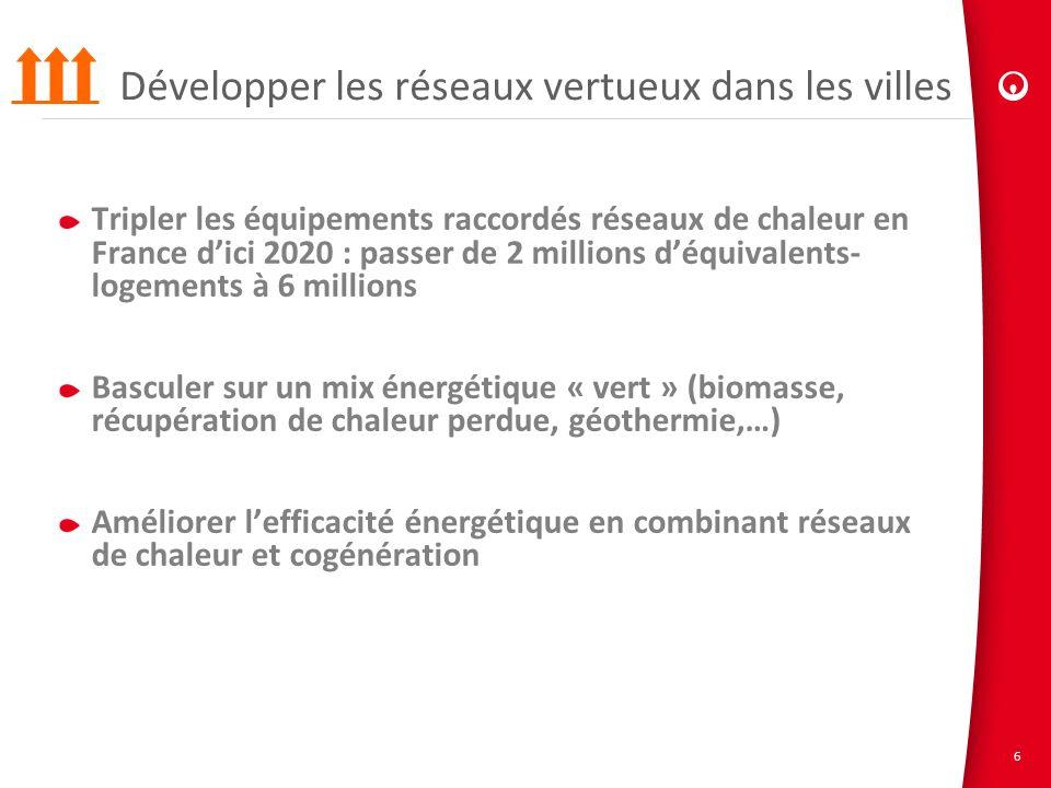 6 Tripler les équipements raccordés réseaux de chaleur en France dici 2020 : passer de 2 millions déquivalents- logements à 6 millions Basculer sur un