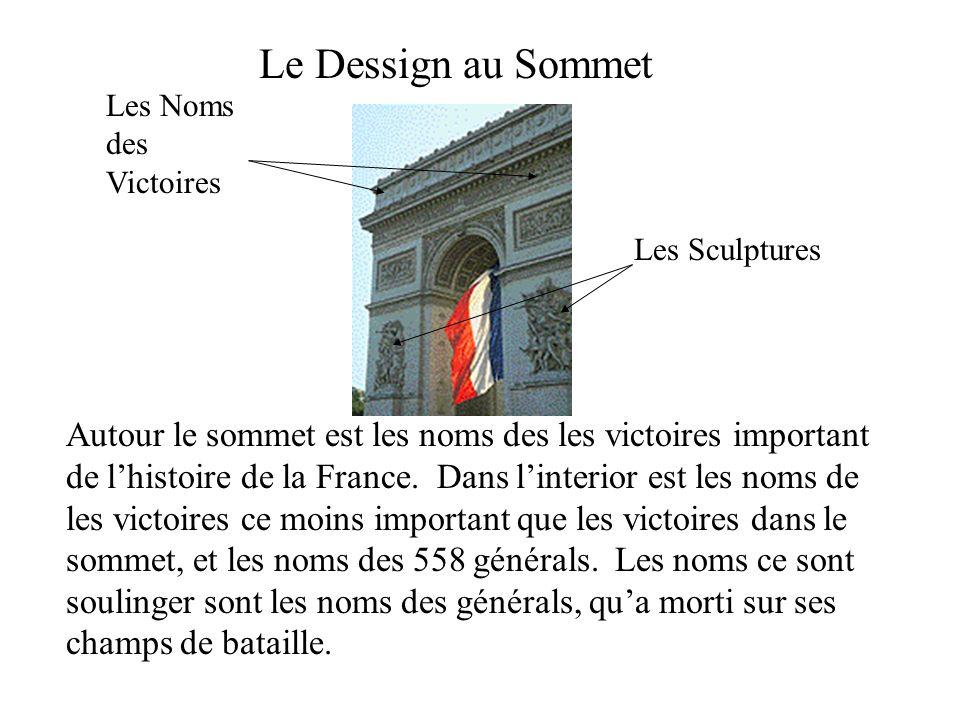 Autour le sommet est les noms des les victoires important de lhistoire de la France. Dans linterior est les noms de les victoires ce moins important q