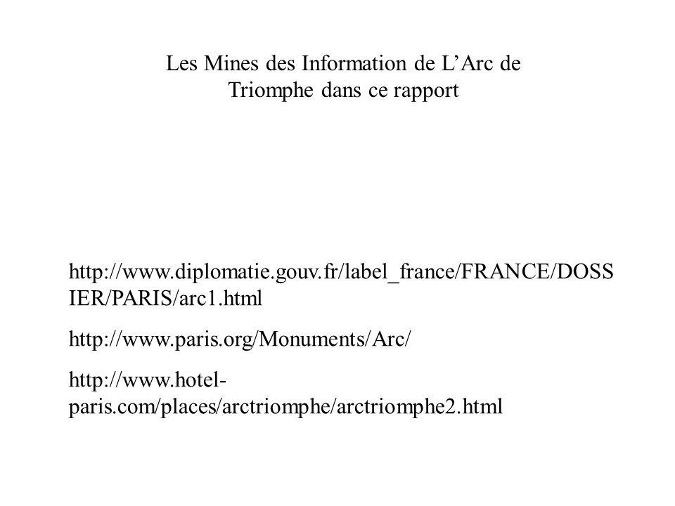http://www.diplomatie.gouv.fr/label_france/FRANCE/DOSS IER/PARIS/arc1.html http://www.paris.org/Monuments/Arc/ http://www.hotel- paris.com/places/arctriomphe/arctriomphe2.html Les Mines des Information de LArc de Triomphe dans ce rapport