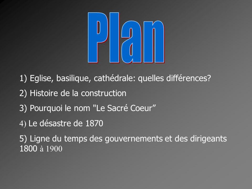 1) Eglise, basilique, cathédrale: quelles différences? 2) Histoire de la construction 3) Pourquoi le nom