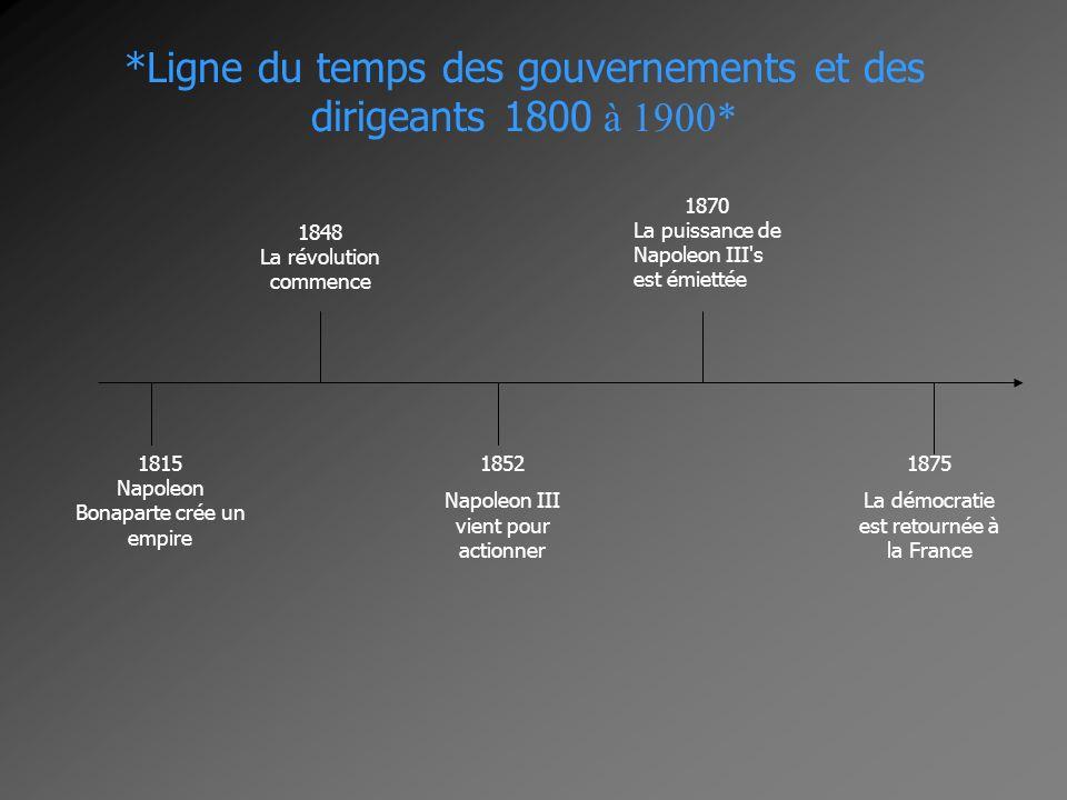 *Ligne du temps des gouvernements et des dirigeants 1800 à 1900* 1815 Napoleon Bonaparte crée un empire 1848 La révolution commence 1852 Napoleon III