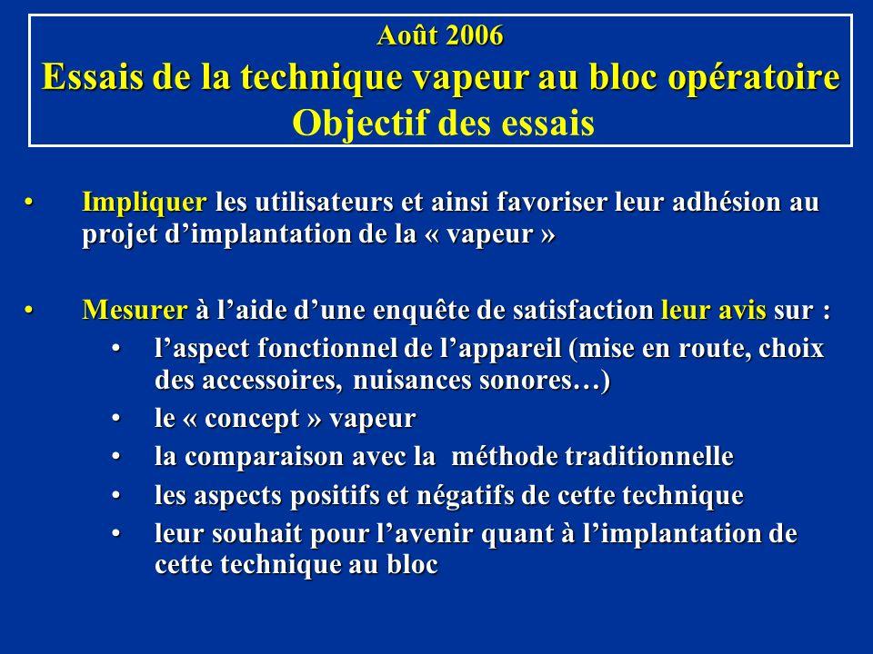 Août 2006 Essais de la technique vapeur au bloc opératoire Août 2006 Essais de la technique vapeur au bloc opératoire Objectif des essais Impliquer le