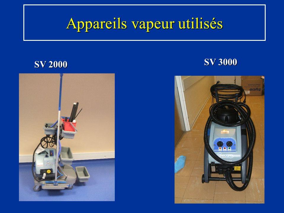 Appareils vapeur utilisés SV 2000 SV 3000