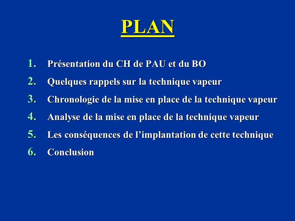 PLAN 1. Présentation du CH de PAU et du BO 2. Quelques rappels sur la technique vapeur 3. Chronologie de la mise en place de la technique vapeur 4. An