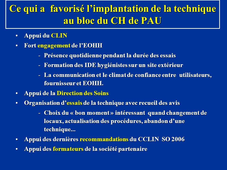 Appui du CLINAppui du CLIN Fort engagement de lEOHHFort engagement de lEOHH -Présence quotidienne pendant la durée des essais -Formation des IDE hygié
