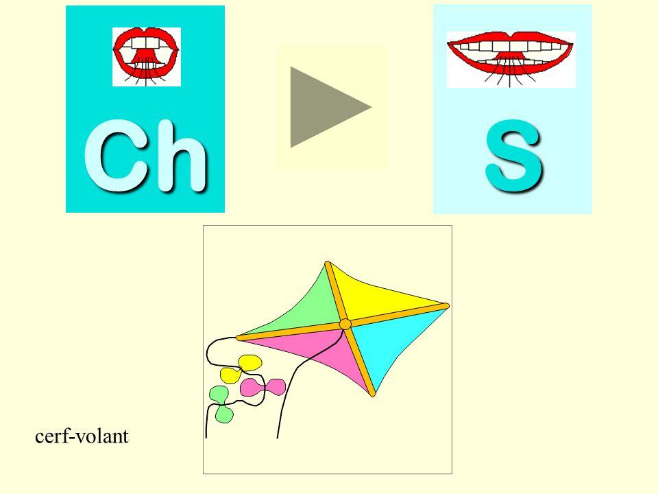chaîne Ch SSSS chaîne