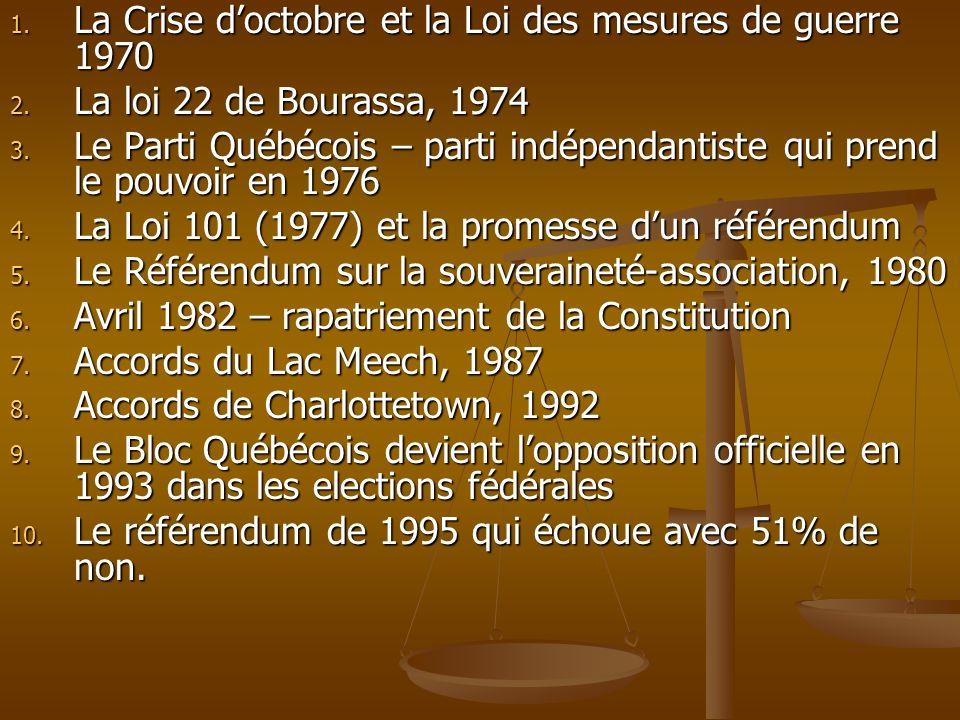1. La Crise doctobre et la Loi des mesures de guerre 1970 2. La loi 22 de Bourassa, 1974 3. Le Parti Québécois – parti indépendantiste qui prend le po