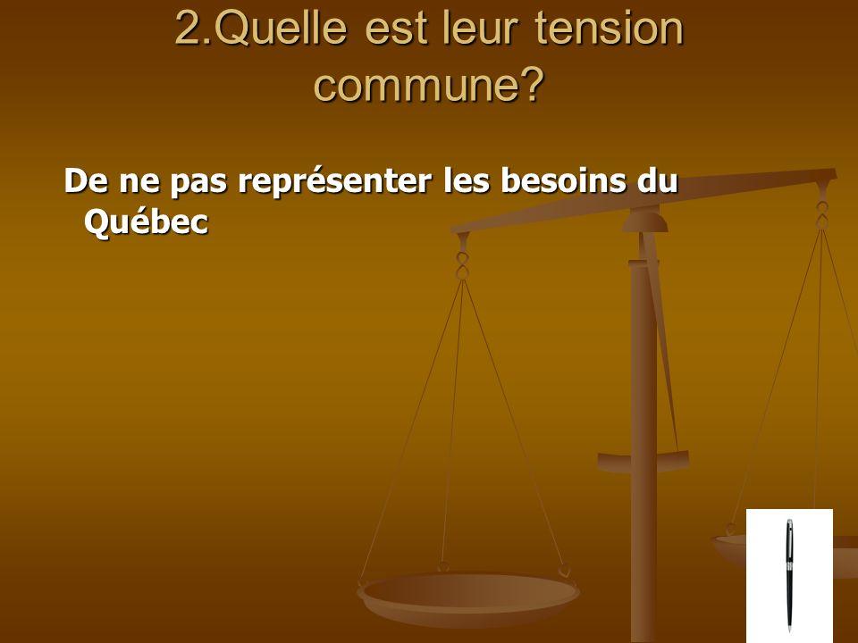 2.Quelle est leur tension commune? De ne pas représenter les besoins du Québec De ne pas représenter les besoins du Québec