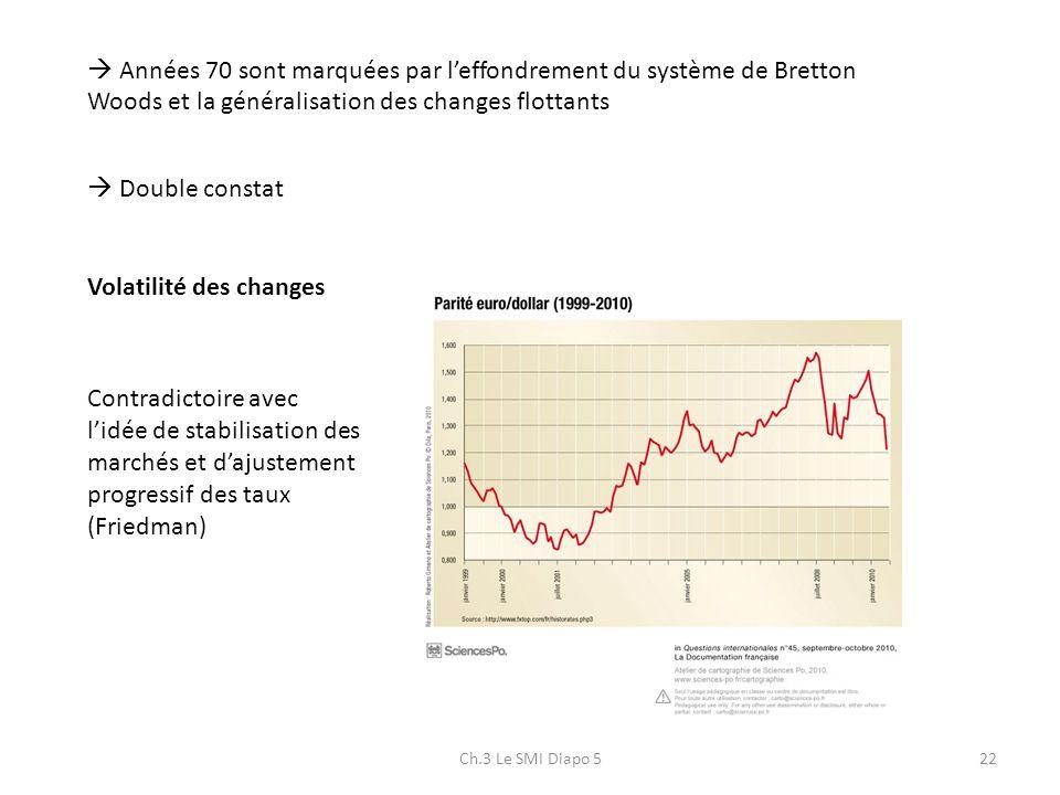 Ch.3 Le SMI Diapo 522 Années 70 sont marquées par leffondrement du système de Bretton Woods et la généralisation des changes flottants Double constat