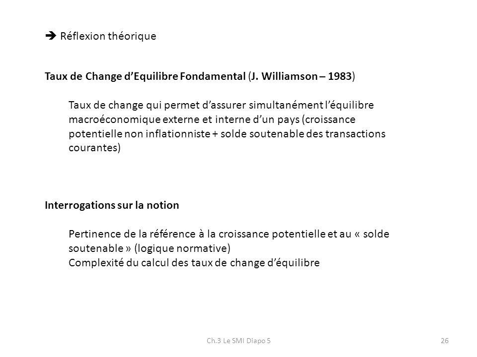 Ch.3 Le SMI Diapo 526 Réflexion théorique Taux de Change dEquilibre Fondamental (J. Williamson – 1983) Taux de change qui permet dassurer simultanémen