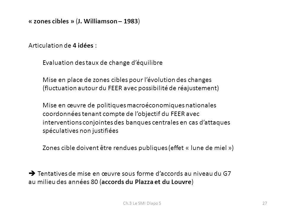Ch.3 Le SMI Diapo 527 « zones cibles » (J. Williamson – 1983) Articulation de 4 idées : Evaluation des taux de change déquilibre Mise en place de zone