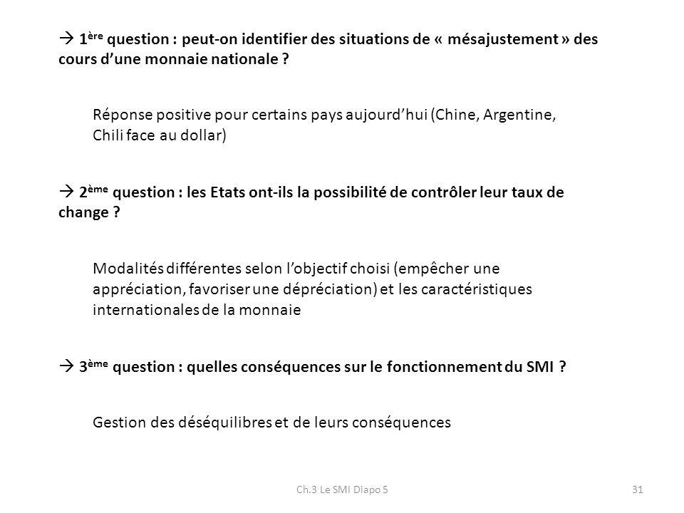 Ch.3 Le SMI Diapo 531 1 ère question : peut-on identifier des situations de « mésajustement » des cours dune monnaie nationale ? Réponse positive pour