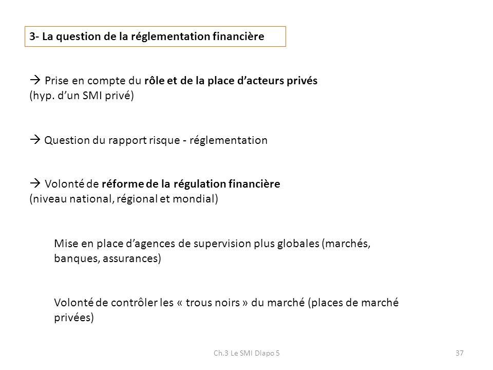 Ch.3 Le SMI Diapo 537 3- La question de la réglementation financière Prise en compte du rôle et de la place dacteurs privés (hyp. dun SMI privé) Quest