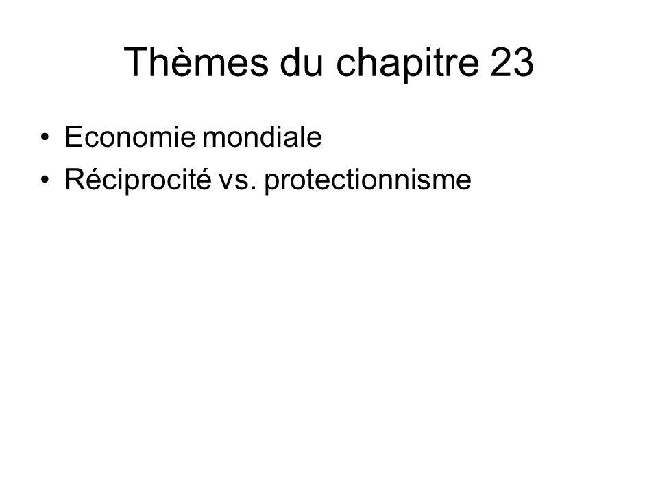 Thèmes du chapitre 23 Economie mondiale Réciprocité vs. protectionnisme