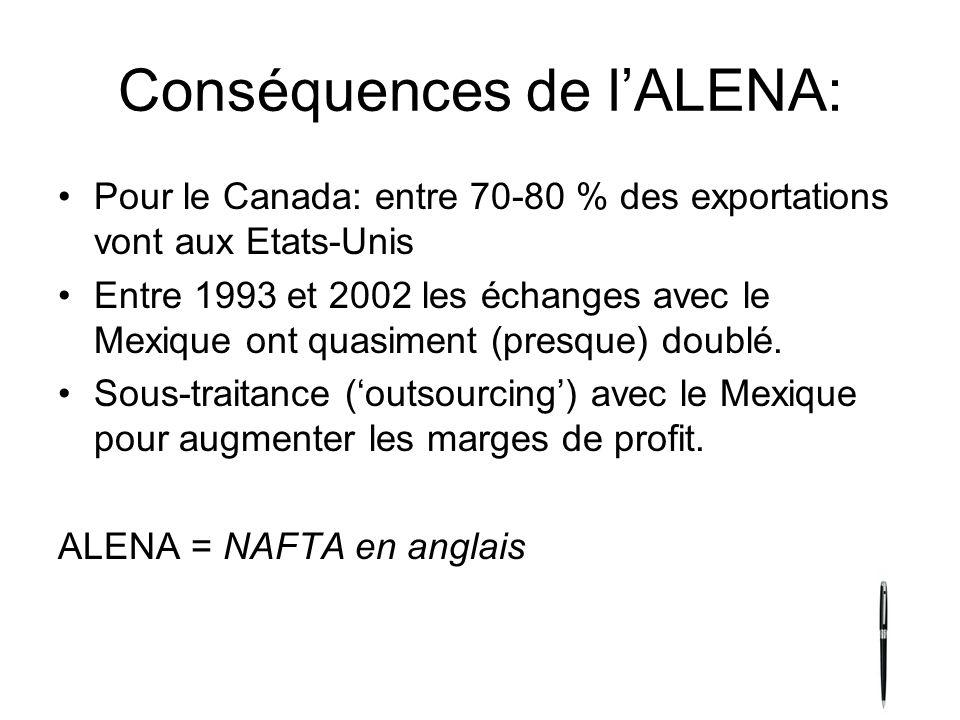 Conséquences de lALENA: Pour le Canada: entre 70-80 % des exportations vont aux Etats-Unis Entre 1993 et 2002 les échanges avec le Mexique ont quasime