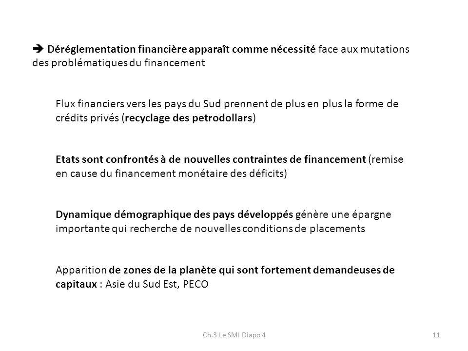 Ch.3 Le SMI Diapo 411 Déréglementation financière apparaît comme nécessité face aux mutations des problématiques du financement Flux financiers vers l