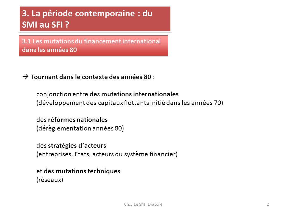 Ch.3 Le SMI Diapo 413 3.La période contemporaine : du SMI au SFI .