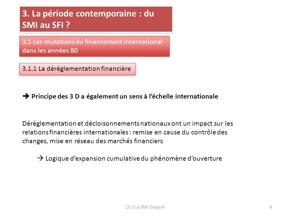 Ch.3 Le SMI Diapo 44 3. La période contemporaine : du SMI au SFI ? 3.1 Les mutations du financement international dans les années 80 3.1.1 La déréglem