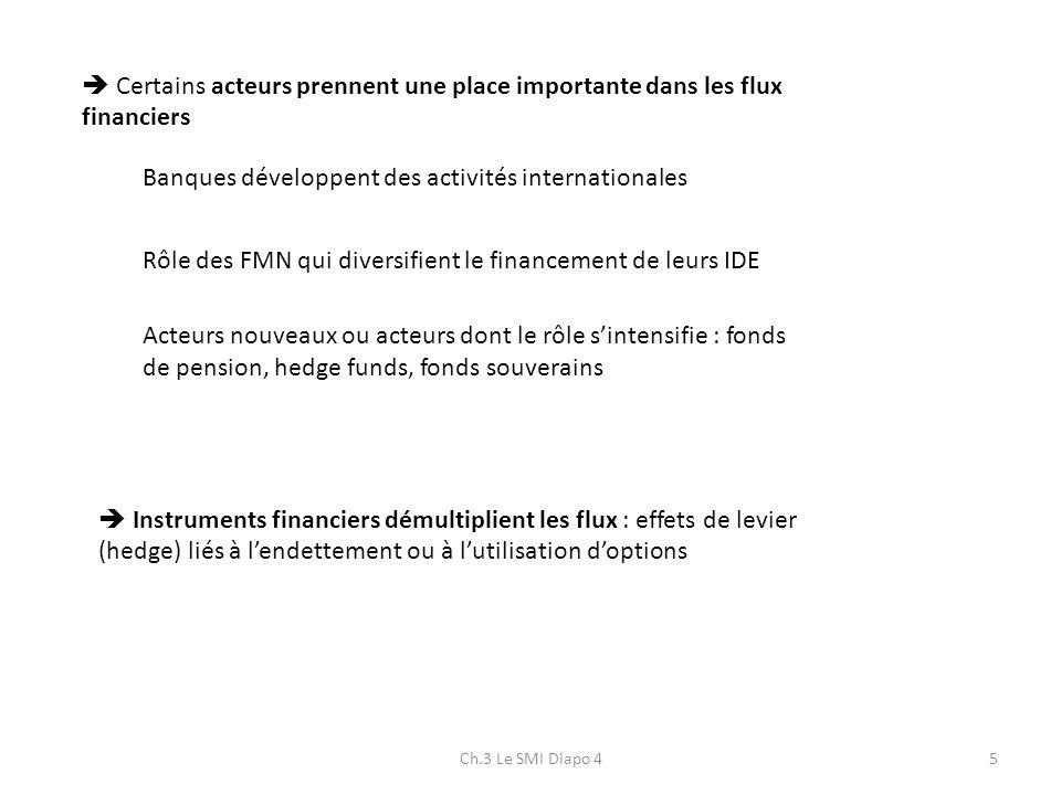 Ch.3 Le SMI Diapo 416 Réponses à la crise de la dette Première réponse : alléger le poids de la dette : rééchelonnement + refinancement public avec contreparties (logique des Plans dAjustements Structurels) Plan Baker (1985) : volonté de réimpulser des flux de capitaux privés vers le Tiers Monde (option pour les banques : nouveaux investissements ou perte de créances) Plan Brady (1989) : processus de titrisation (mise en place dun marché secondaire de la dette publique avec possibilité de rachat par les Etats)
