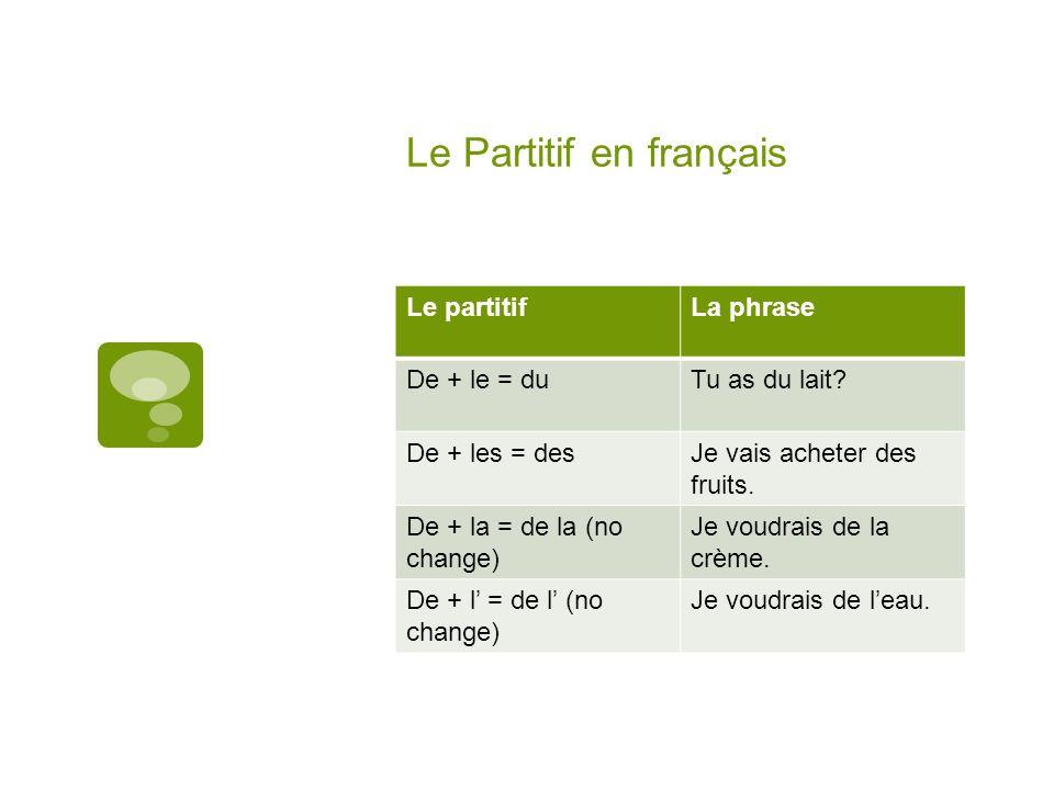 Le Partitif en français Le partitifLa phrase De + le = duTu as du lait.