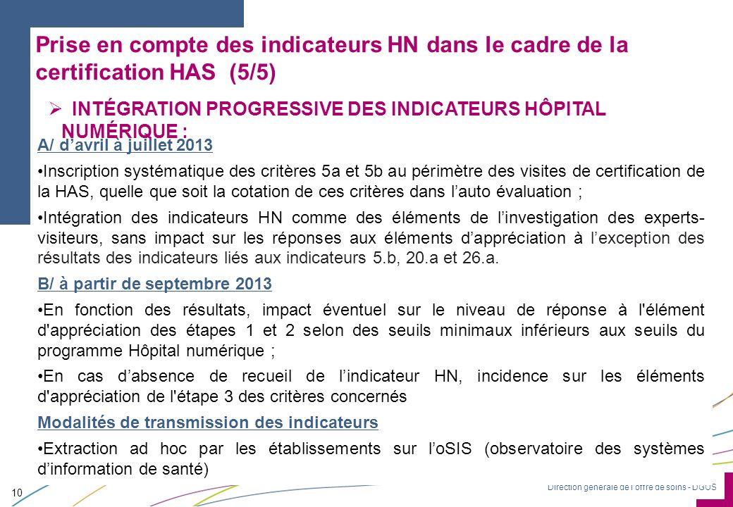 Direction générale de loffre de soins - DGOS Prise en compte des indicateurs HN dans le cadre de la certification HAS (5/5) 10 A/ davril à juillet 201