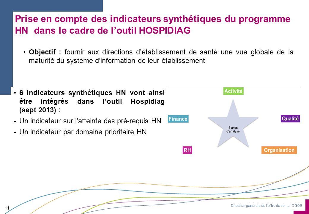 Direction générale de loffre de soins - DGOS 11 Prise en compte des indicateurs synthétiques du programme HN dans le cadre de loutil HOSPIDIAG Objecti