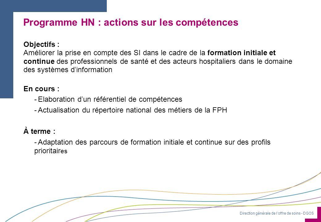 Direction générale de loffre de soins - DGOS Programme HN : actions sur les compétences Objectifs : Améliorer la prise en compte des SI dans le cadre
