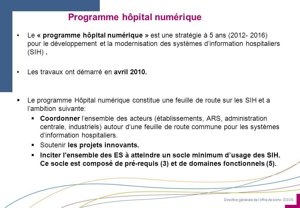 Direction générale de loffre de soins - DGOS Programme hôpital numérique Le « programme hôpital numérique » est une stratégie à 5 ans (2012- 2016) pou