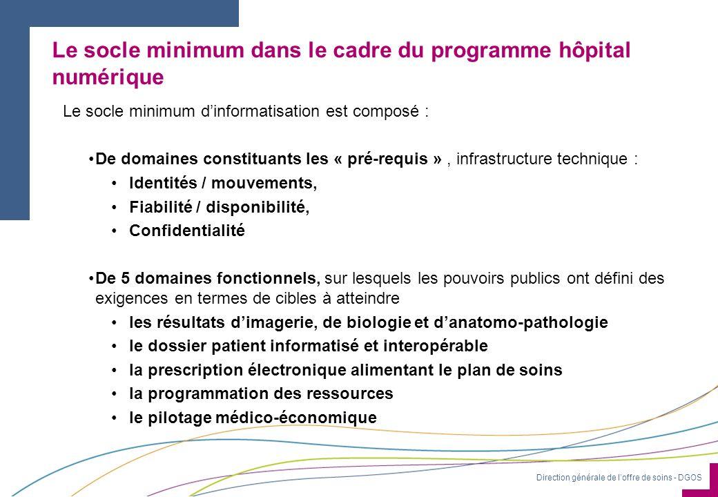 Direction générale de loffre de soins - DGOS Le socle minimum dans le cadre du programme hôpital numérique Le socle minimum dinformatisation est compo