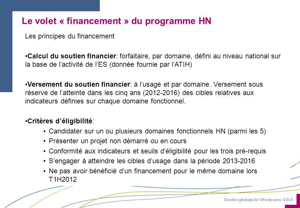 Direction générale de loffre de soins - DGOS Le volet « financement » du programme HN Les principes du financement Calcul du soutien financier: forfai