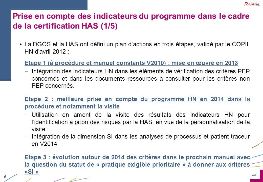 Direction générale de loffre de soins - DGOS Prise en compte des indicateurs du programme dans le cadre de la certification HAS (1/5) R APPEL 6 La DGO